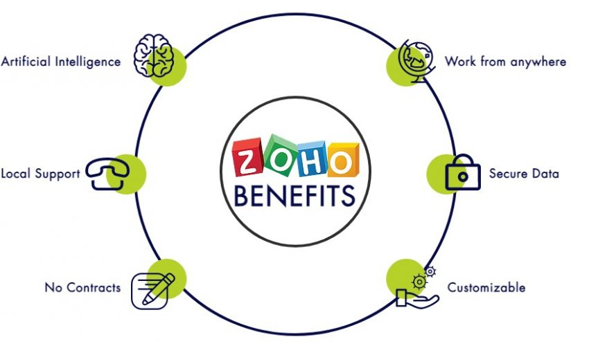Zoho Benefits